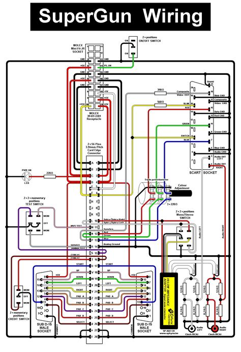 Arcade Wiring Diagram by Jamma Supergun 8bitplus