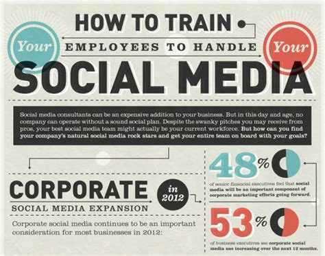 Optimizing Media Graphics How To Employees To Handle Optimizing Media Graphics 39 How To Employees