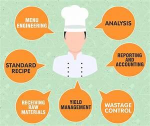 Standardized Control Chart Restaurant Loss Prevention Strategies Part 2 Simbapos