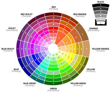 color wheel interior design decorating 101 color wheel value and balance