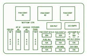 similiar chevy fuse panel diagrams keywords 2000 chevy s10 fuse box diagram image details