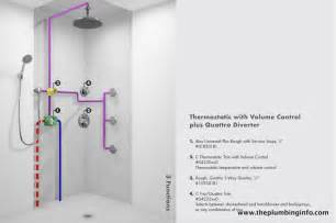 Wall Mounted Bathroom Faucet Height by Shower Plumbing Body Sprays Steam Generators And More