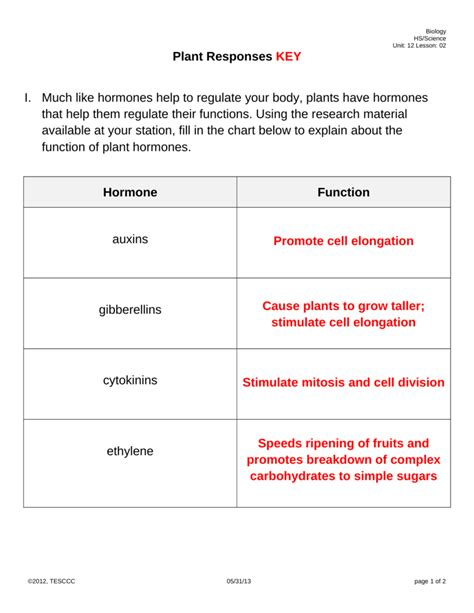 Plant Hormones Worksheet  The Best And Most Comprehensive