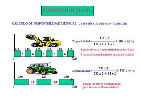 Cálculo de los parámetros de mantenimiento - Monografias.com