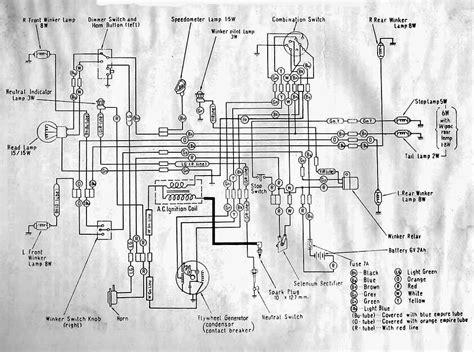 Wiring Diagrams Free Manual Ebooks Classic Honda