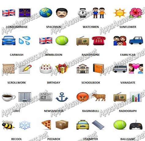 Answers Emoji 28 Images Guess The Emoji Answers Level 102 Emoji