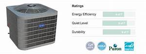 Carrier Comfort Series Central Air Conditioner Model  24acb4