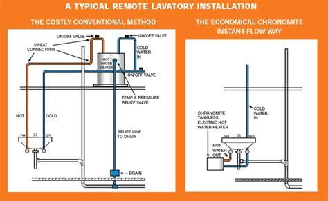 Electric Hot Water Heater Plumbing Diagram  Plumbing And