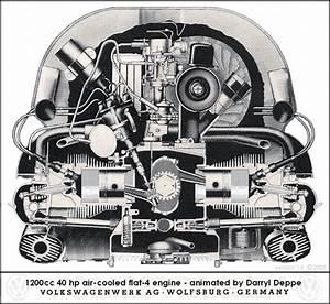 O Glorioso Motor Boxer