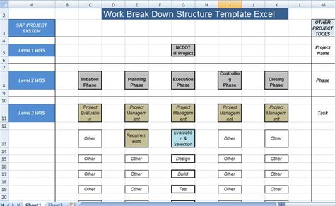 work breakdown structure template excel exceltemple