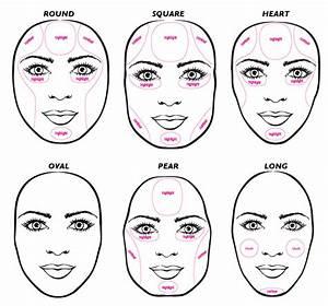Pravilno konturisanje u zavisnosti od oblika lica - saveti ...