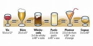 Combien De Temps Pour éliminer Un Verre D Alcool : r glementation sur l alcool ~ Medecine-chirurgie-esthetiques.com Avis de Voitures