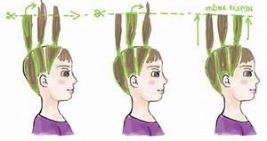 Comment Se Couper Les Cheveux Court Toute Seule : comment couper les cheveux en d grad l ger mon escargot ~ Melissatoandfro.com Idées de Décoration
