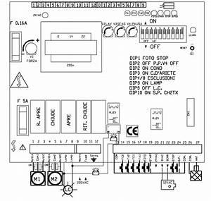 Gibidi Control Panel Wiring