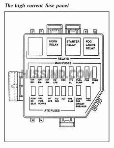 1993 Ford Mustang Fuse Diagram : 1997 ford mustang fuse box diagram ~ A.2002-acura-tl-radio.info Haus und Dekorationen