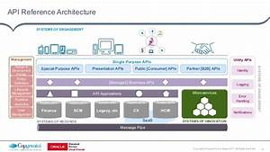 Oracle Code Capgemini: API management & microservices a ...