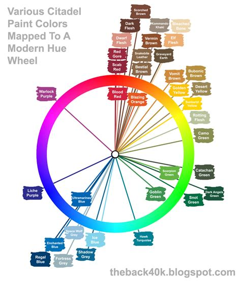 the gallery for gt emotions wheel printable