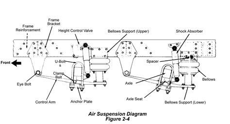 semi trailer suspension parts diagram wiring diagram