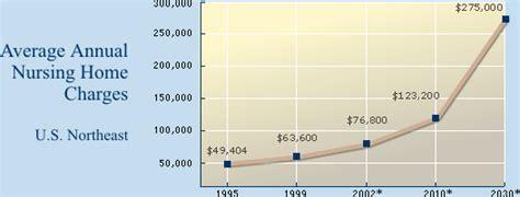retire       million seeking alpha