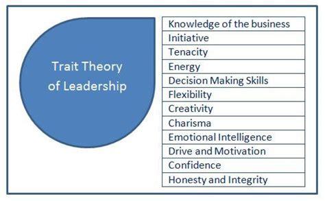 understand trait theory  leadership