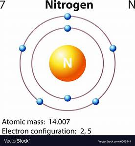 Diagram Representation Of The Element Nitrogen Vector Image