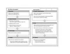 makigami process map  lean  sigma bord
