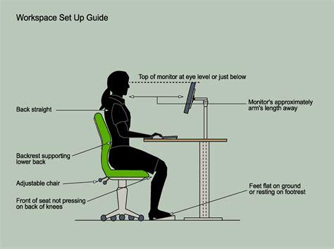 office ergonomics whitespace consultants