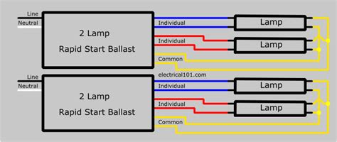 series ballast wiring  lamps electrical