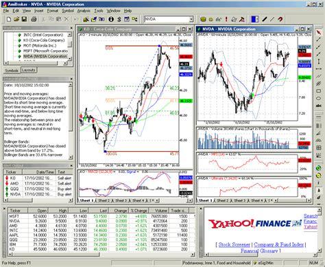 best forex trading platform in india best algo trading platforms used in indian market quantinsti