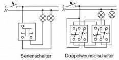 Serienschalter Wechselschalter Unterschied : schalterfunktionen unterschied serienschalter ~ Lizthompson.info Haus und Dekorationen