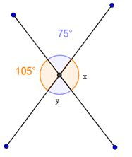 seven mathematics problems on vertically opposite angles