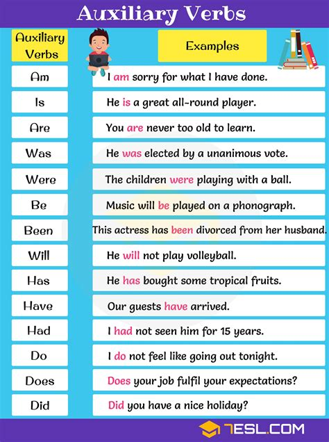 verbs    verb  rules types examples