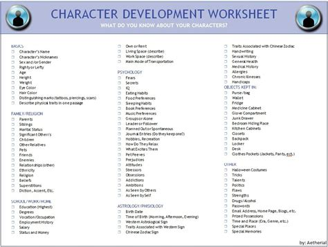 yeah character development aetherial checklist for