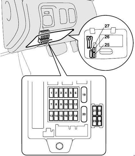 2006 Mitsubishi Fuse Box Diagram by Mitsubishi Eclipse 4g 2006 2012 Fuse Box Diagram