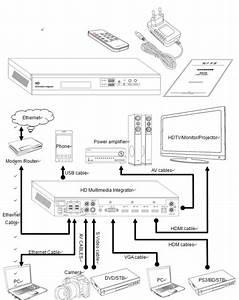 diy wig wag wiring diagram clothes dryer wiring diagram With galls headlight flasher wiring diagram as well wig wag flasher diagram