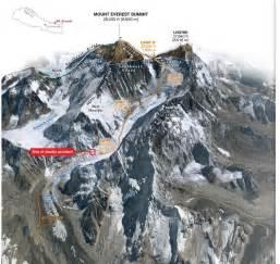 1996 Mount Everest Disaster Deaths