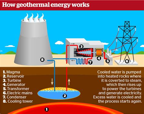 An overview on Japan's geothermal energy potential | grendz