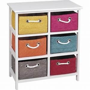 Meuble A Panier : 20 best images about meubler sa salle de bain on pinterest ~ Teatrodelosmanantiales.com Idées de Décoration