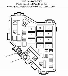 2014 Honda Crv Fuse Box Diagram