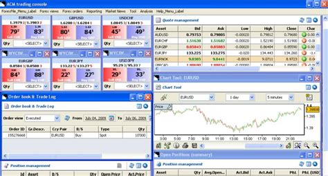 java forex trading platform ac markets acm an independent review of forex broker