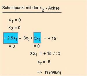 Schnittpunkt Mit X Achse Berechnen : analytische geometrie und lineare algebra schnittpunkte der koordinatenachsen mit der ebene e ~ Themetempest.com Abrechnung