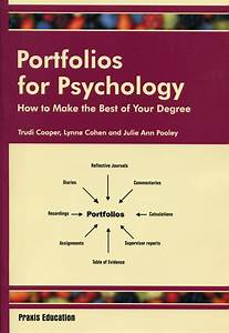 Skills And Attributes For Resume Portfolios For Psychology How To Make The Best Of Your Degree