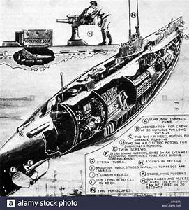 World War I  Diagram Of A German U-boat  From The New York Times Stock Photo  32388030