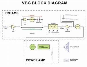Modification Sur Ampli Peavey Nano Valve