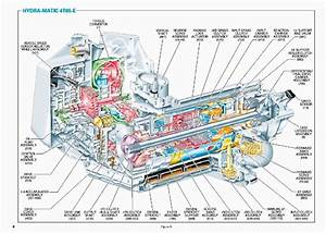 Transmission Diagram  Regarding 2004 Pontiac Grand Prix