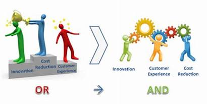 Improvement Process Implementation Expert360 Challenges Projects