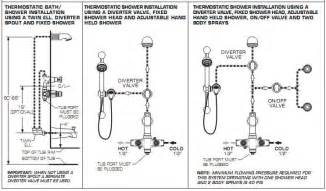 glacier bay kitchen faucet diagram delta faucet repair schematic get free image about