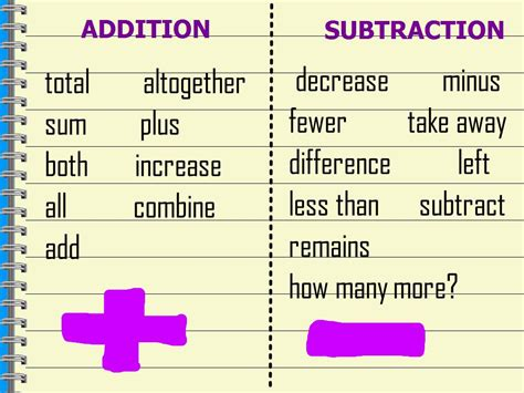 addition words worksheets tutsstar thousands of