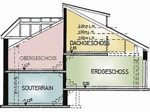 Split Level Haus Grundriss : sch ne massive h user schl sselfertig bauen ~ Markanthonyermac.com Haus und Dekorationen