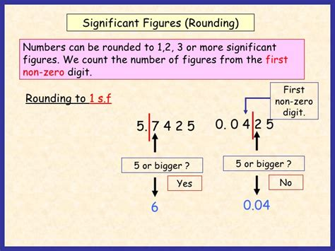 Fishlock Lesson One Significant Figures